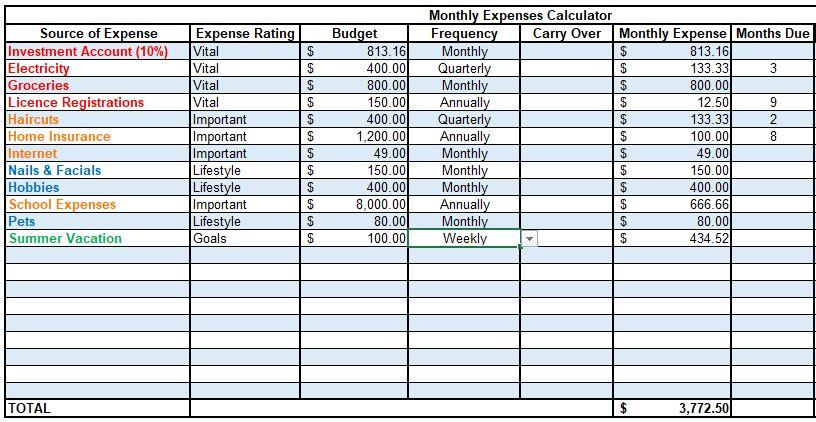 Example of expenses in personal budget excel spreadsheet